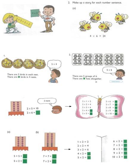 intro-multiplicacion-Singapur