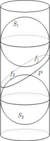 elipse-cilindro