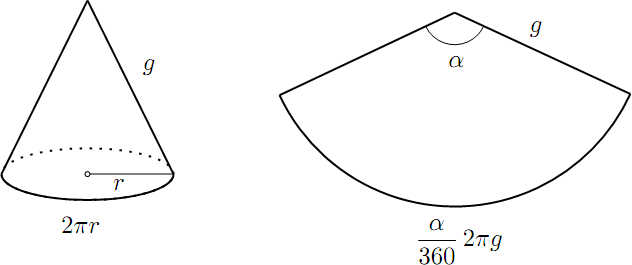 El rea lateral del cono m s ideas menos cuentas un for Como puedo hacer un cono