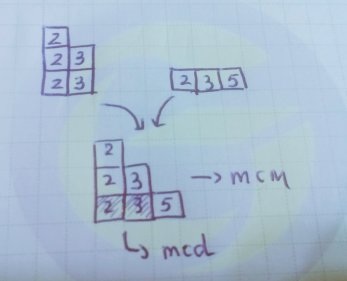 mcd-cuadraditos